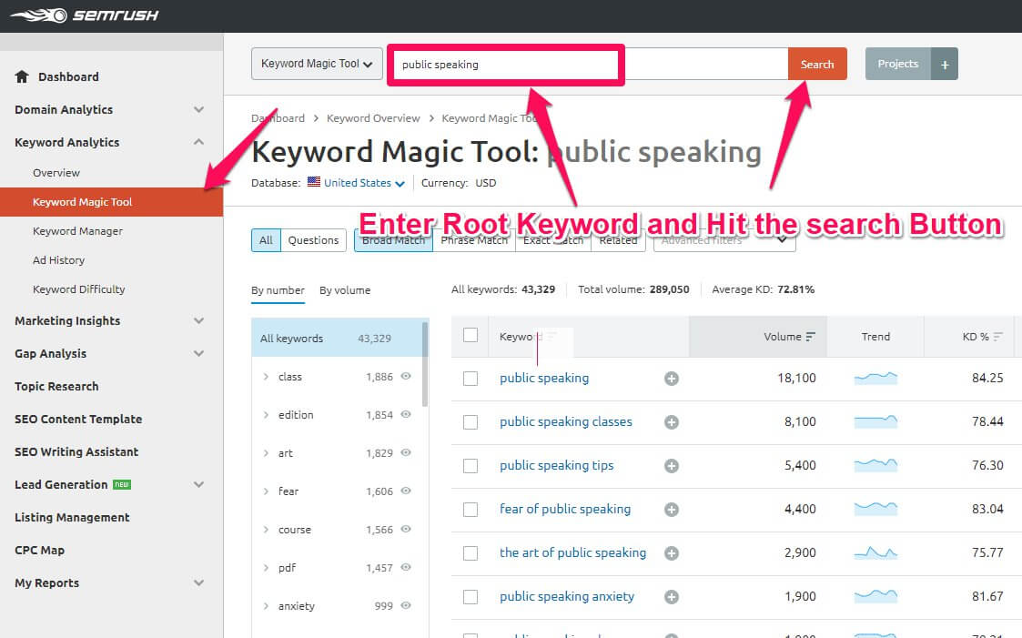 keyword magin tool