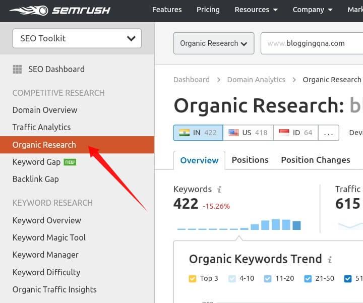 organic research