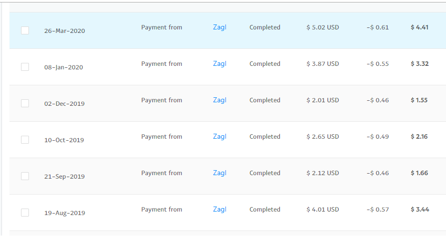 zagl payment proof