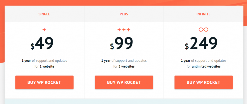wp rocket price and plans