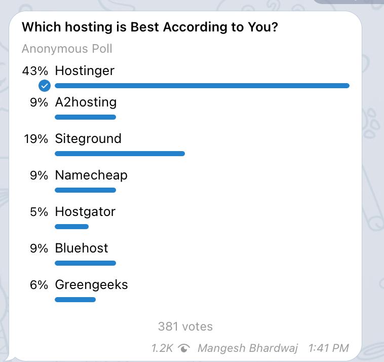 hostinger telegram poll