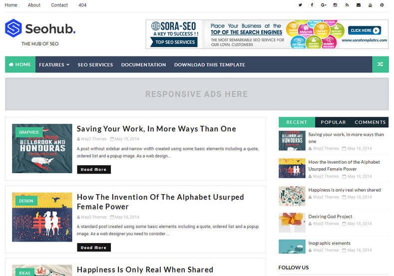 Best SEO friendly blogger templates