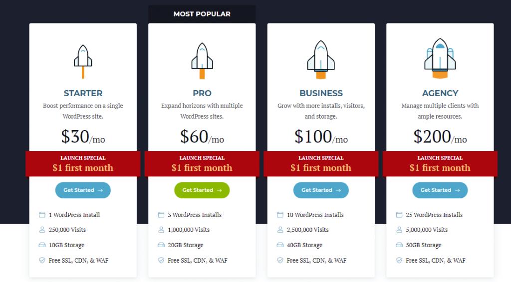 pricing of rocket.net